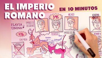El Imperio Romano en 10 minutos (Academia Play)